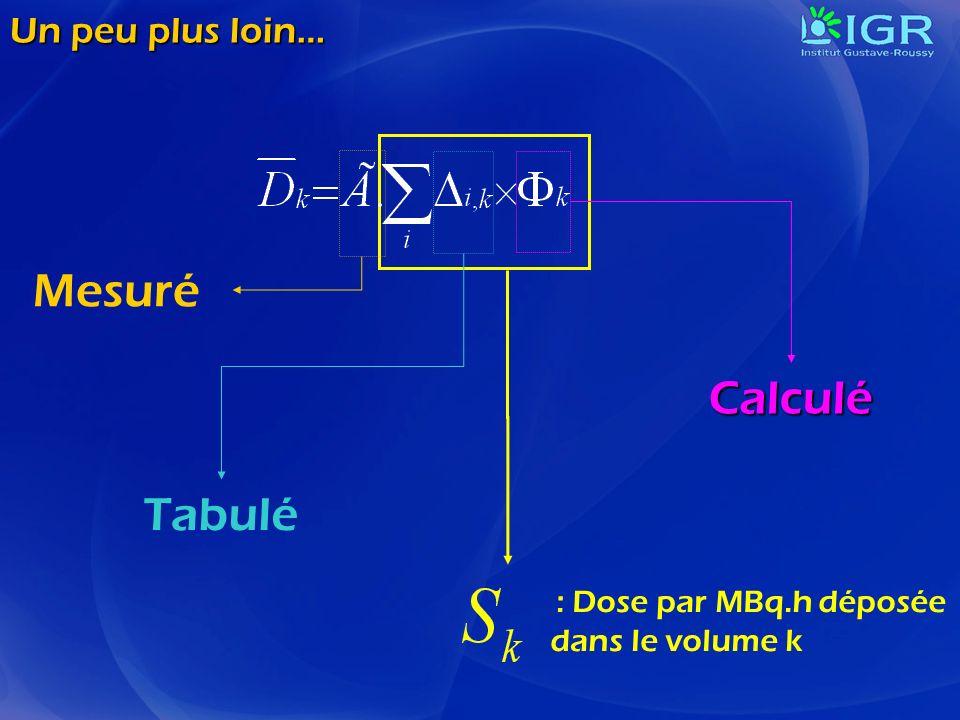 Mesuré Calculé Tabulé Un peu plus loin…