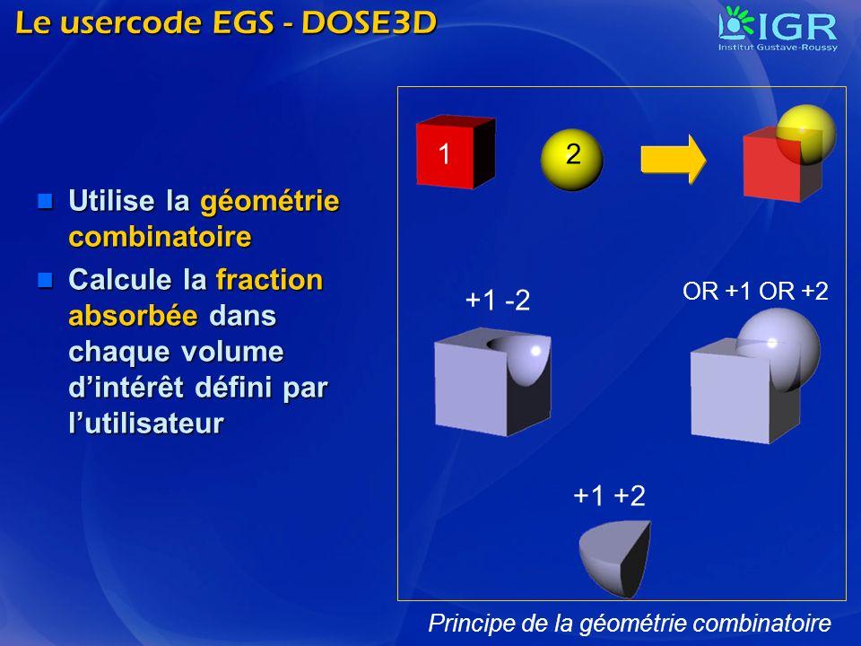 Principe de la géométrie combinatoire