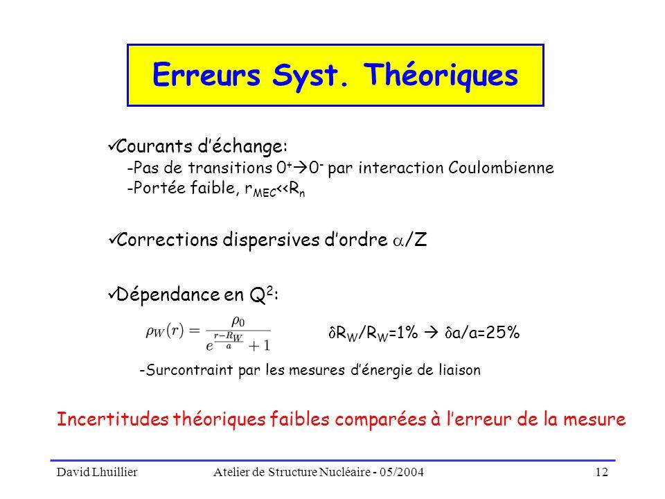 Erreurs Syst. Théoriques