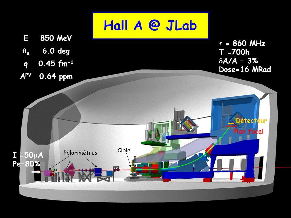 Atelier de Structure Nucléaire - 05/2004
