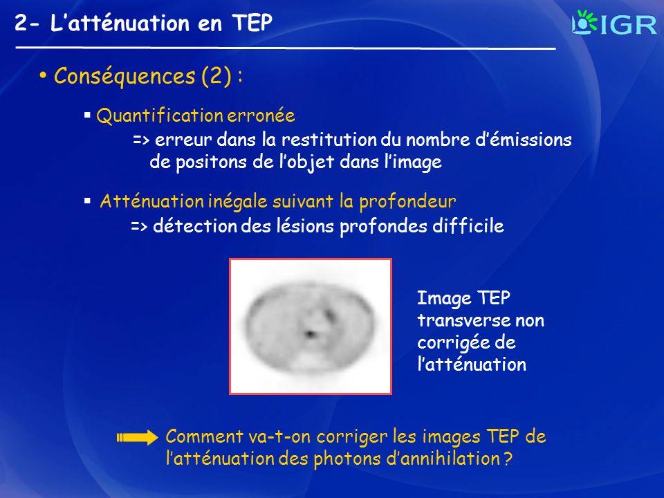Conséquences (2) : 2- L'atténuation en TEP Quantification erronée
