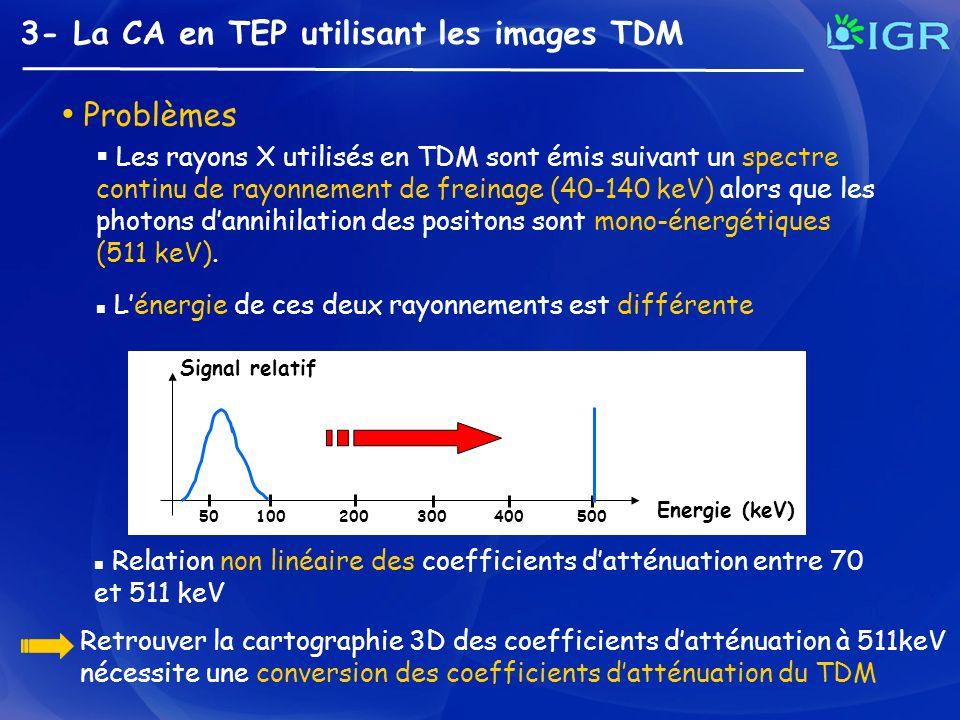 Problèmes 3- La CA en TEP utilisant les images TDM