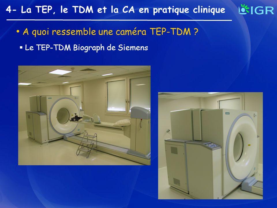 A quoi ressemble une caméra TEP-TDM
