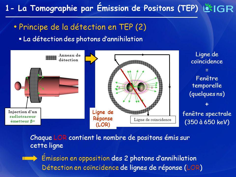 Injection d'un radiotraceur émetteur +
