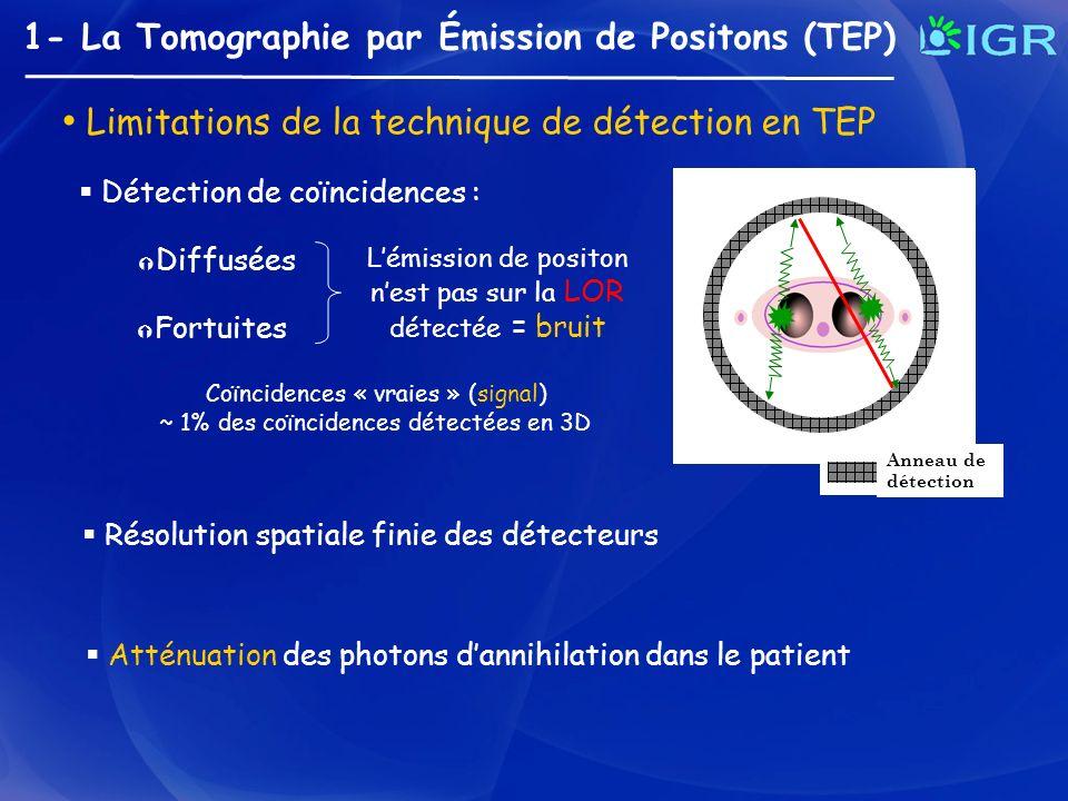 Limitations de la technique de détection en TEP