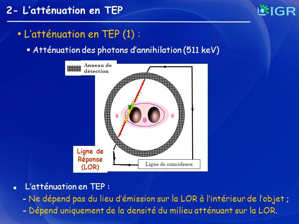 L'atténuation en TEP (1) :
