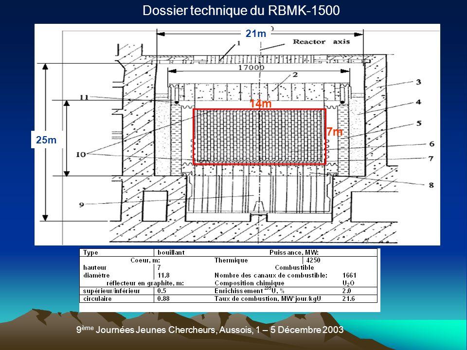 Dossier technique du RBMK-1500