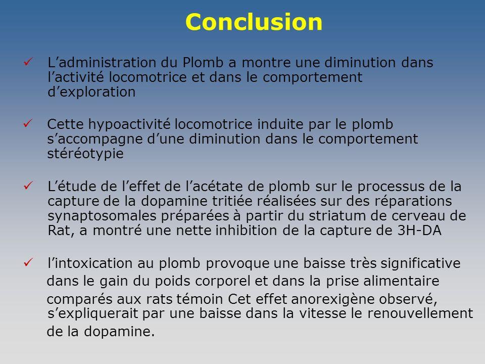 Conclusion L'administration du Plomb a montre une diminution dans l'activité locomotrice et dans le comportement d'exploration.