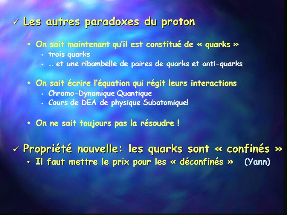 Les autres paradoxes du proton