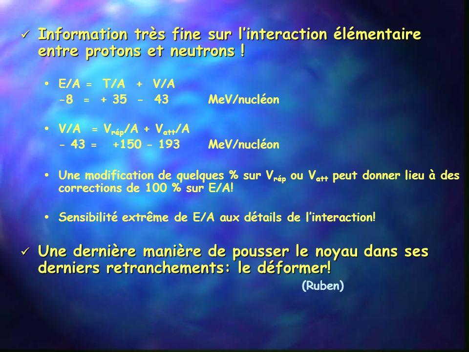 Information très fine sur l'interaction élémentaire entre protons et neutrons !