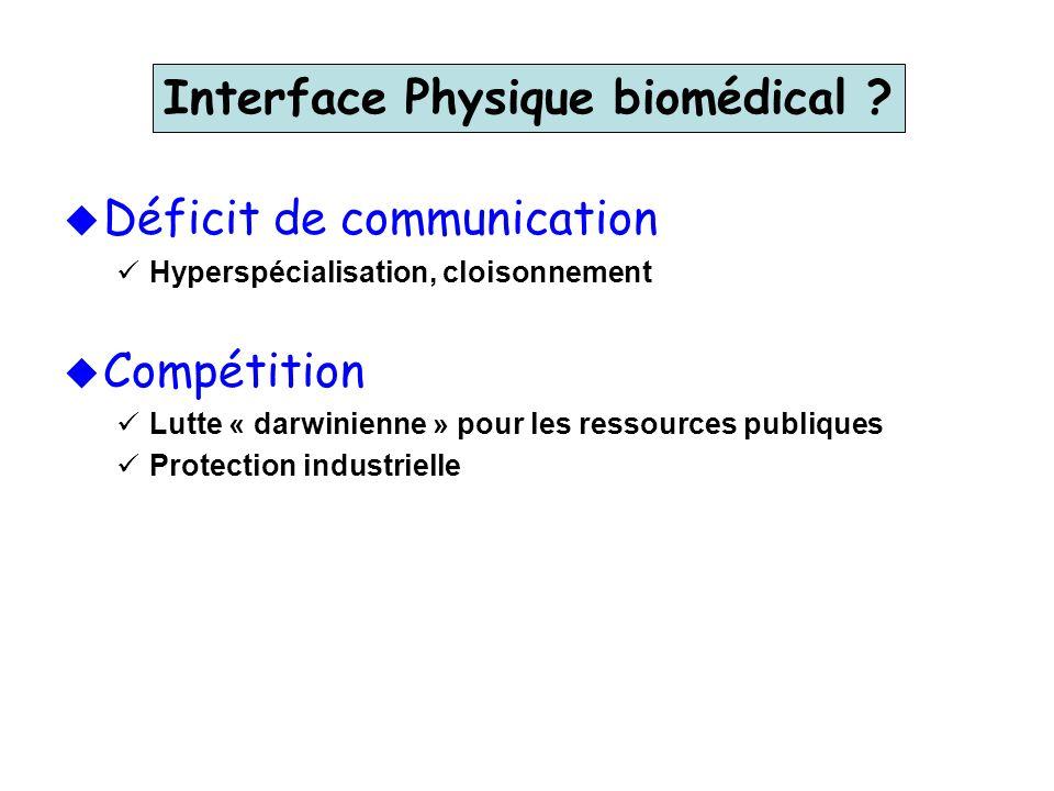 Interface Physique biomédical