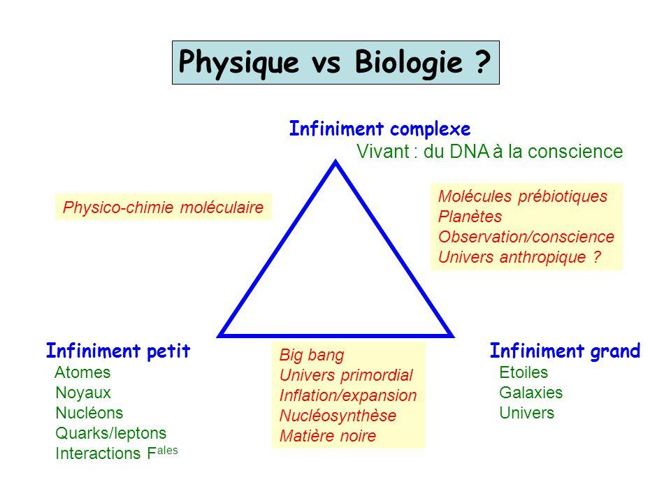 Physique vs Biologie Infiniment complexe