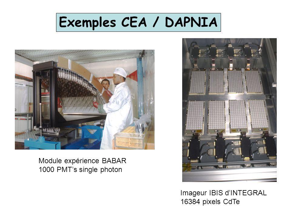 Exemples CEA / DAPNIA Module expérience BABAR 1000 PMT's single photon