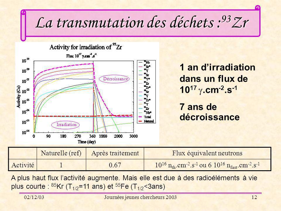 La transmutation des déchets :93Zr