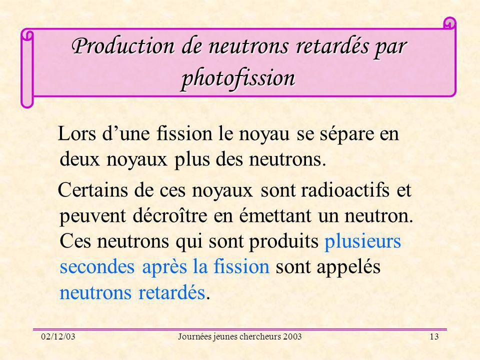 Production de neutrons retardés par photofission