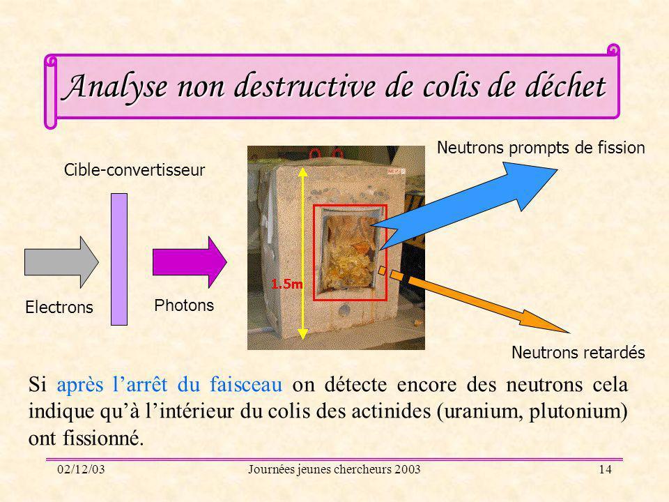 Analyse non destructive de colis de déchet