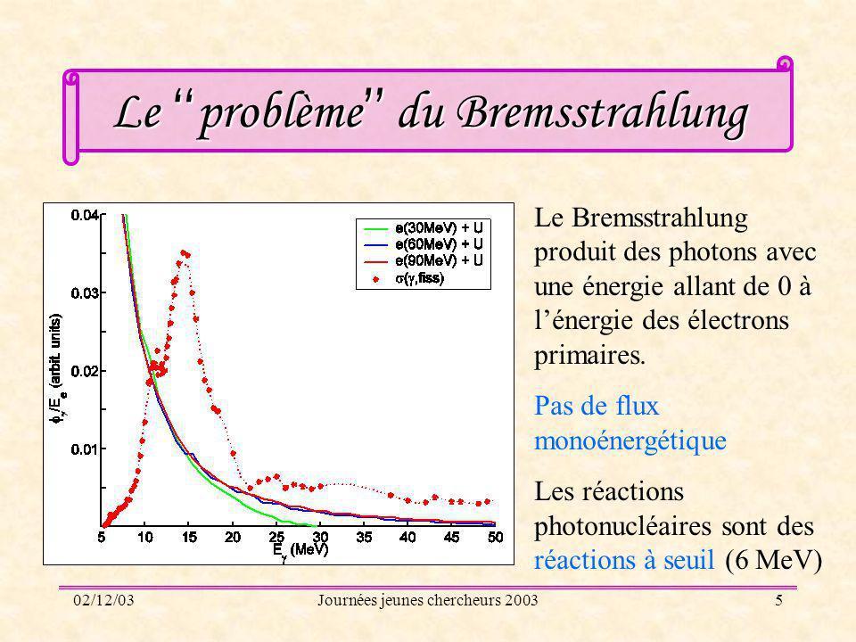 Le problème du Bremsstrahlung