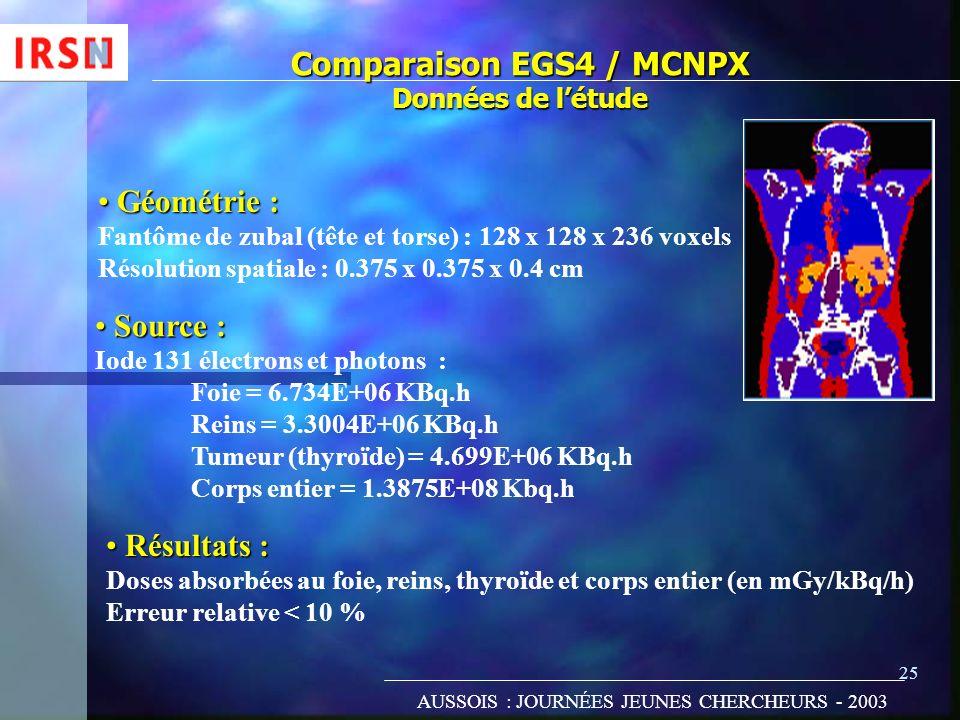 Comparaison EGS4 / MCNPX Données de l'étude