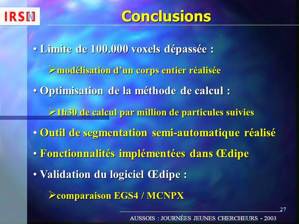 Conclusions Limite de 100.000 voxels dépassée :