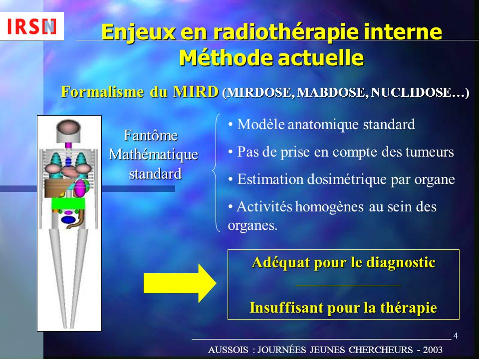 Enjeux en radiothérapie interne Méthode actuelle