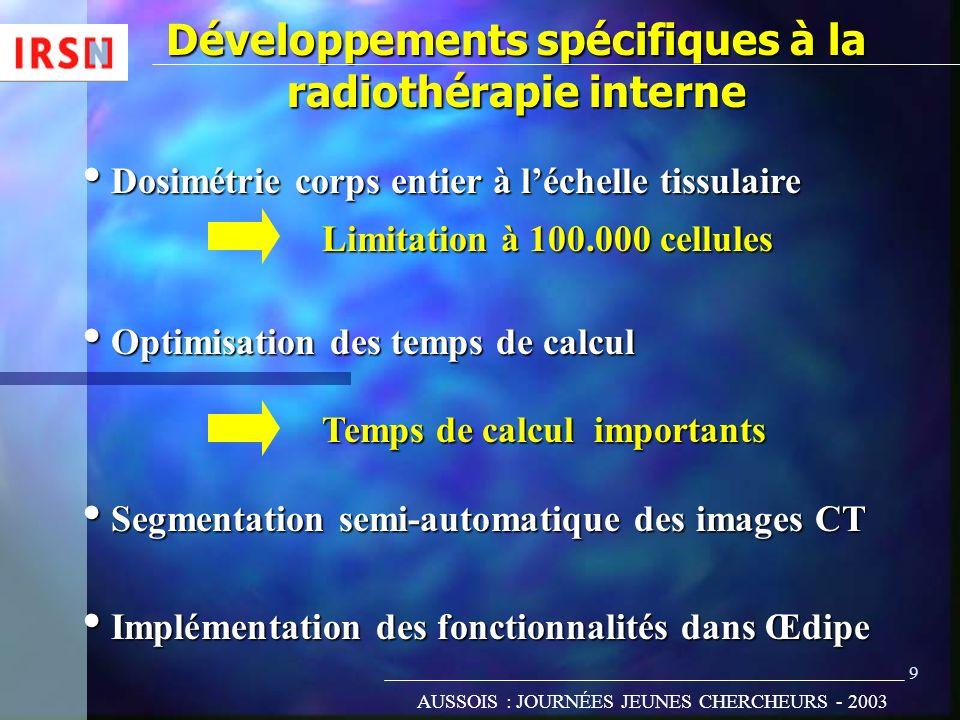 Développements spécifiques à la radiothérapie interne