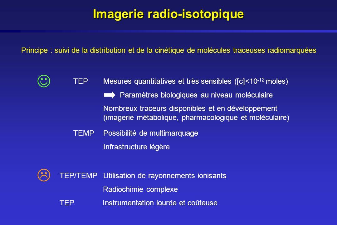 Imagerie radio-isotopique