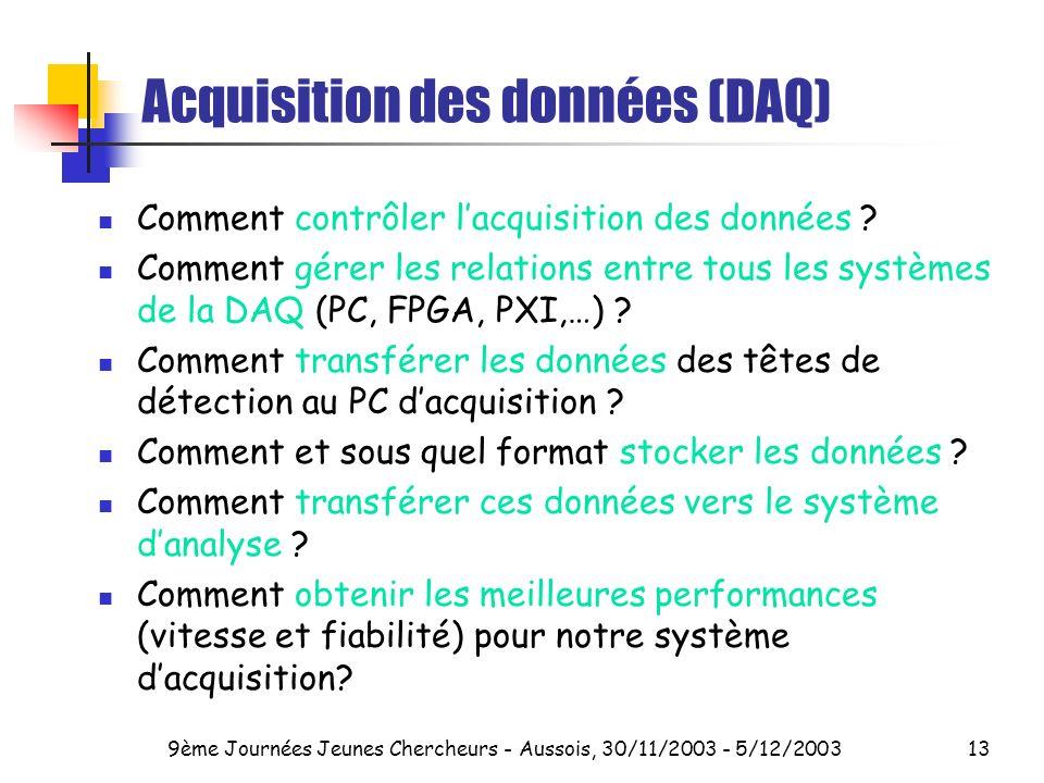 Acquisition des données (DAQ)