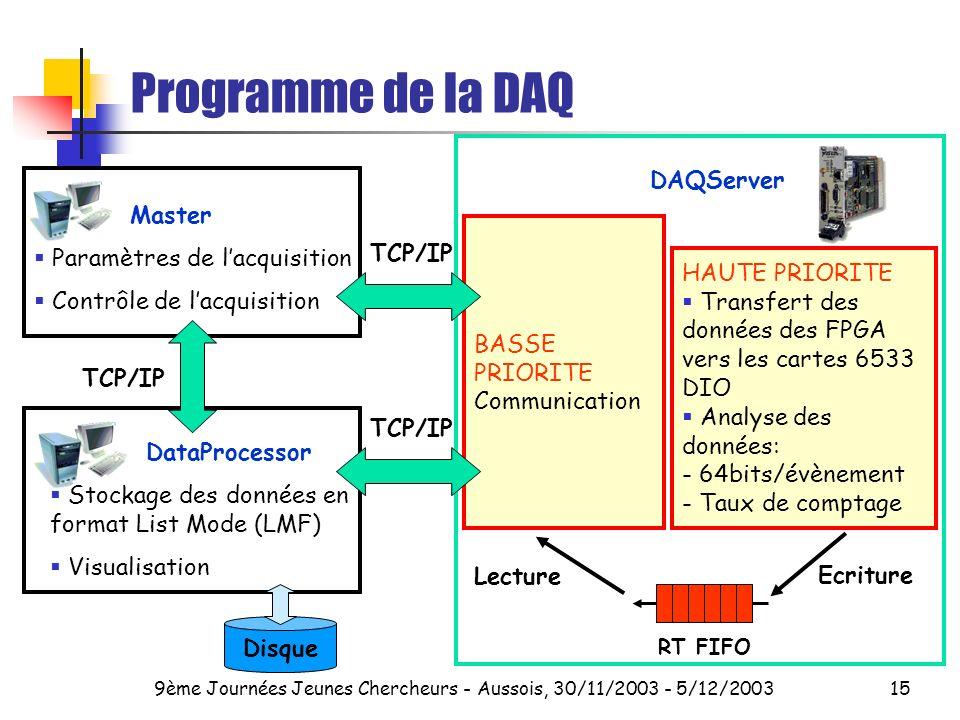 9ème Journées Jeunes Chercheurs - Aussois, 30/11/2003 - 5/12/2003