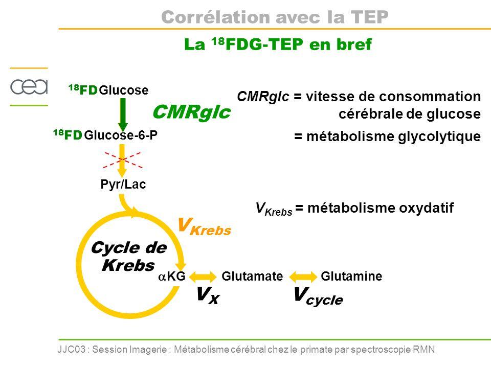 Corrélation avec la TEP