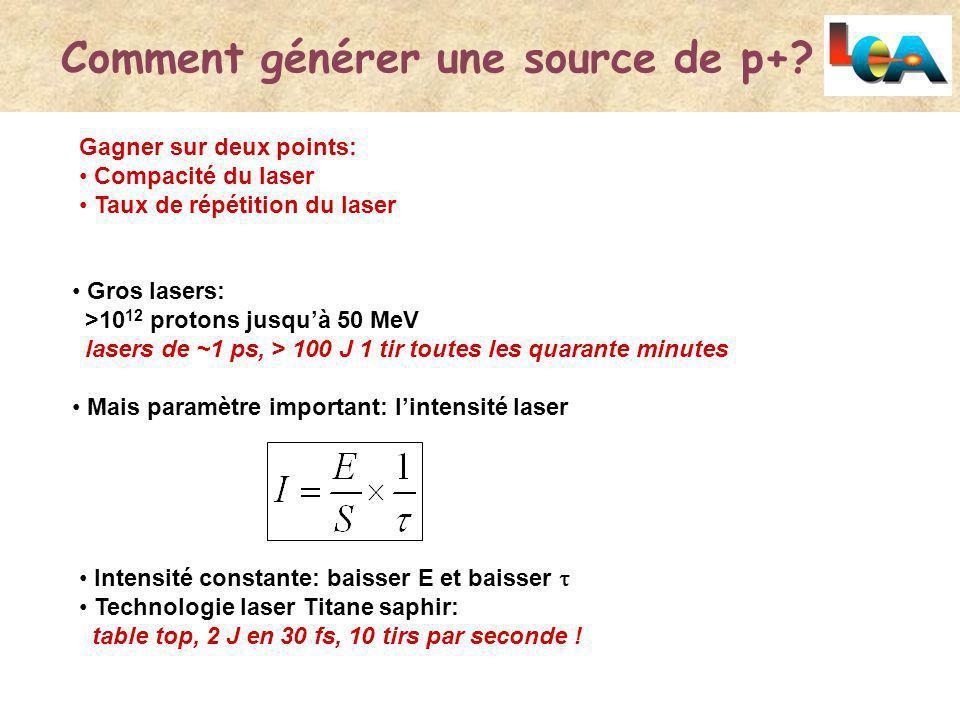 Comment générer une source de p+