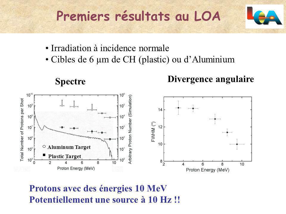 Premiers faisceaux de protons au LOA Premiers résultats au LOA