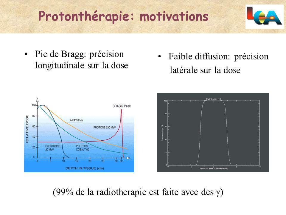 Protonthérapie: motivations