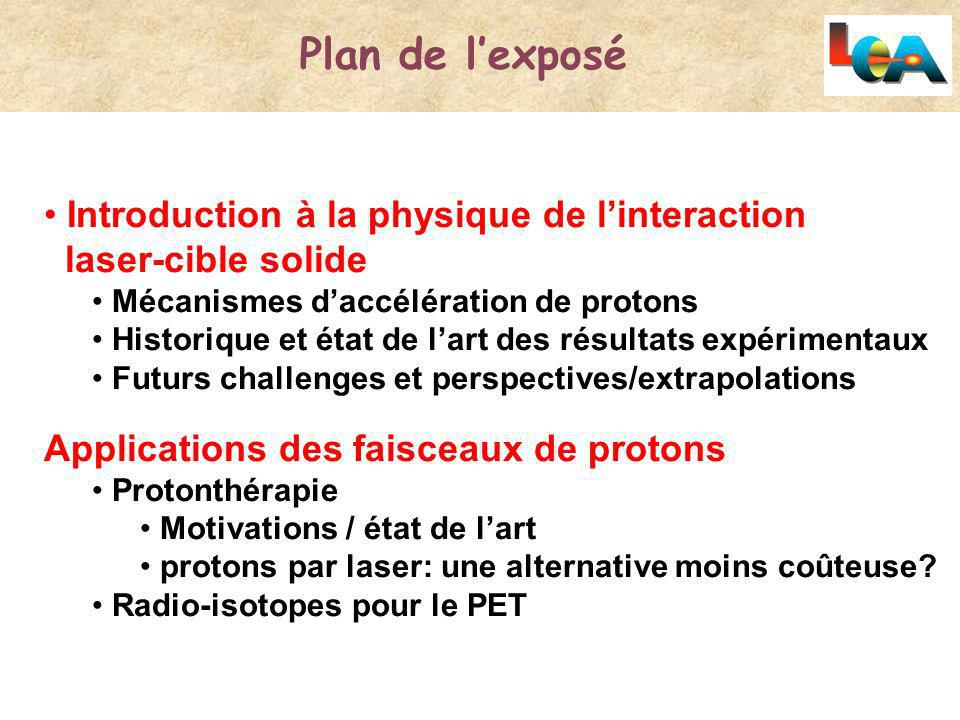 Plan de l'exposé Introduction à la physique de l'interaction