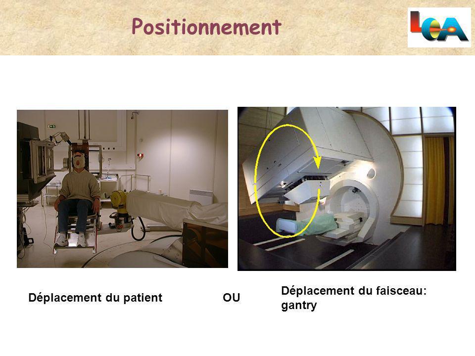 Positionnement Déplacement du faisceau: gantry Déplacement du patient