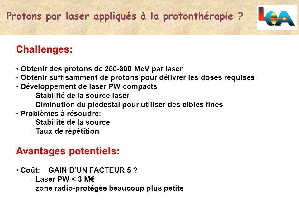 Protons par laser appliqués à la protonthérapie