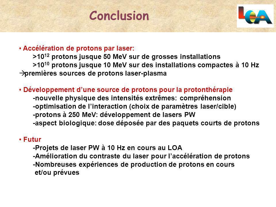 Conclusion Accélération de protons par laser: