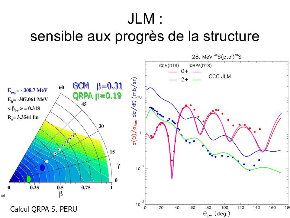 JLM : sensible aux progrès de la structure
