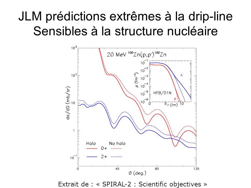 JLM prédictions extrêmes à la drip-line Sensibles à la structure nucléaire
