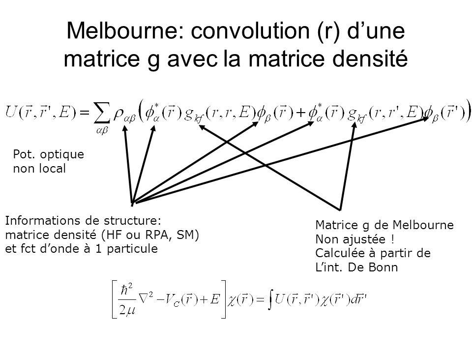 Melbourne: convolution (r) d'une matrice g avec la matrice densité