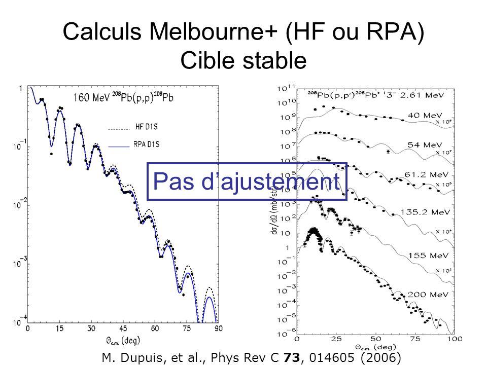 Calculs Melbourne+ (HF ou RPA) Cible stable