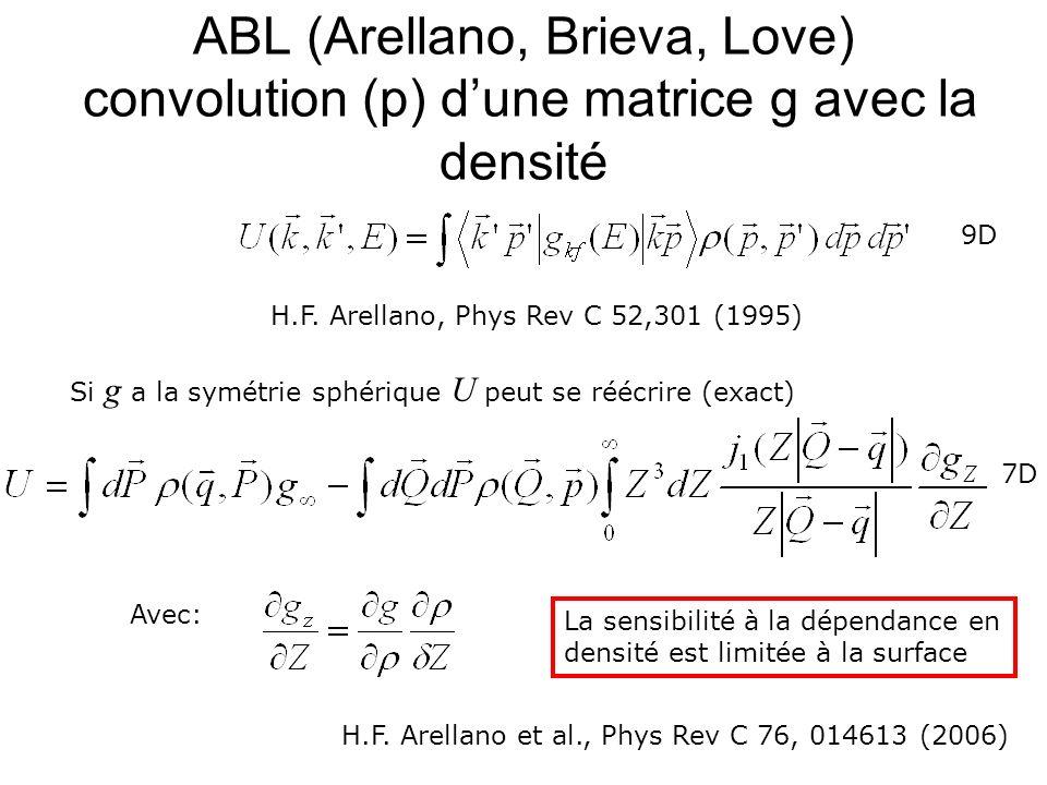 ABL (Arellano, Brieva, Love) convolution (p) d'une matrice g avec la densité