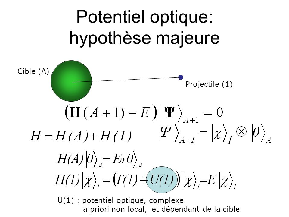 Potentiel optique: hypothèse majeure