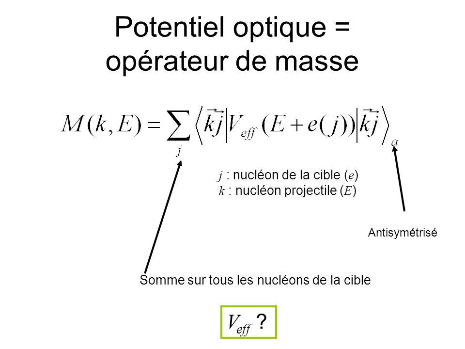 Potentiel optique = opérateur de masse
