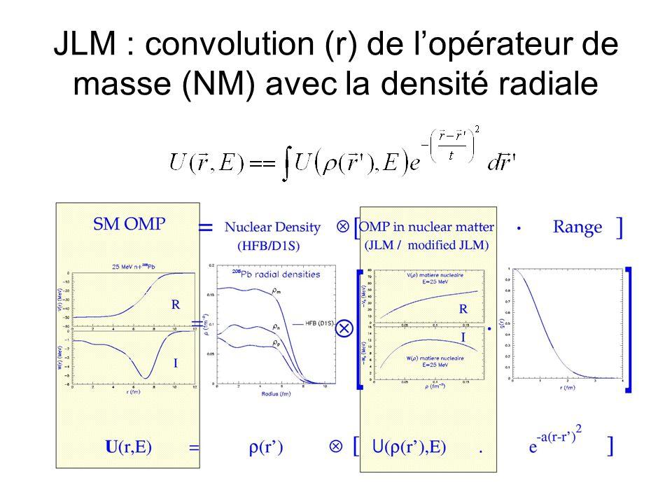 JLM : convolution (r) de l'opérateur de masse (NM) avec la densité radiale