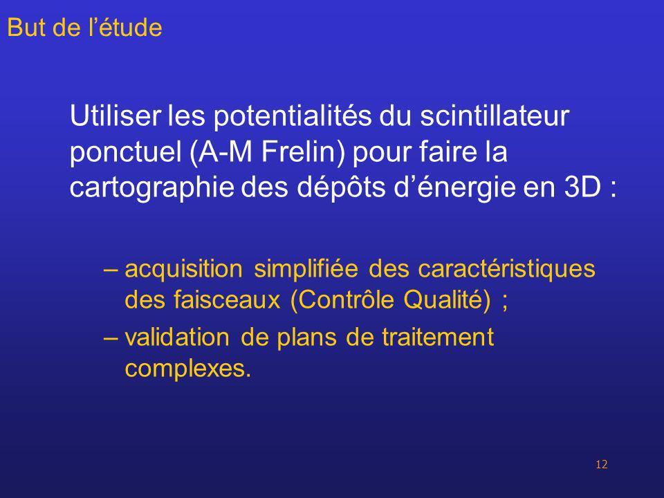 But de l'étude Utiliser les potentialités du scintillateur ponctuel (A-M Frelin) pour faire la cartographie des dépôts d'énergie en 3D :