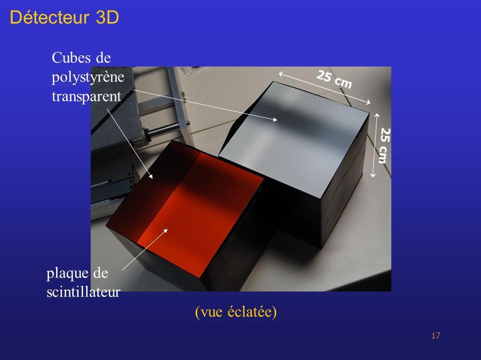 Détecteur 3D Cubes de polystyrène transparent plaque de scintillateur