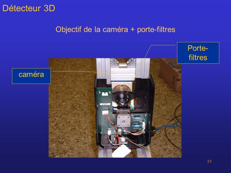 Objectif de la caméra + porte-filtres