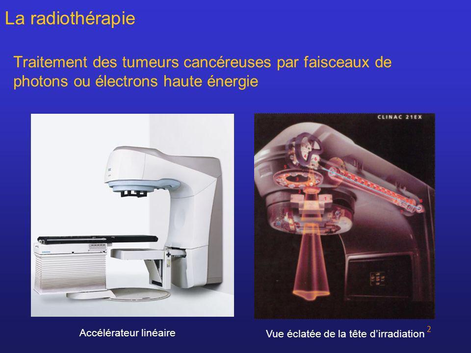 La radiothérapie Traitement des tumeurs cancéreuses par faisceaux de photons ou électrons haute énergie.