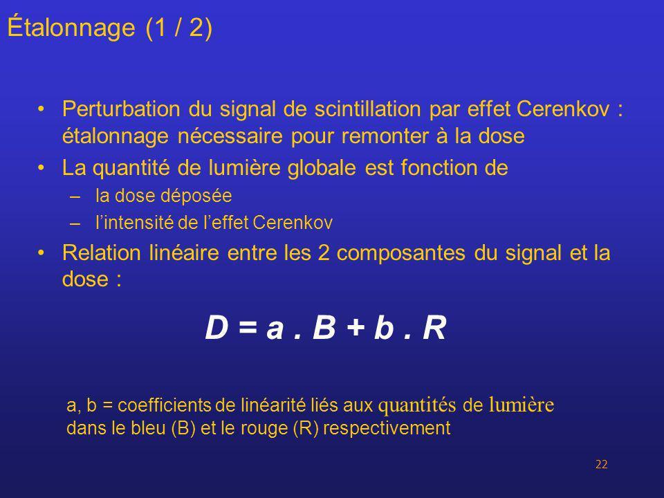 D = a . B + b . R Étalonnage (1 / 2)