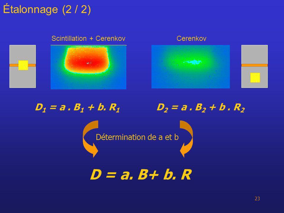 D = a. B+ b. R Étalonnage (2 / 2) D1 = a . B1 + b. R1